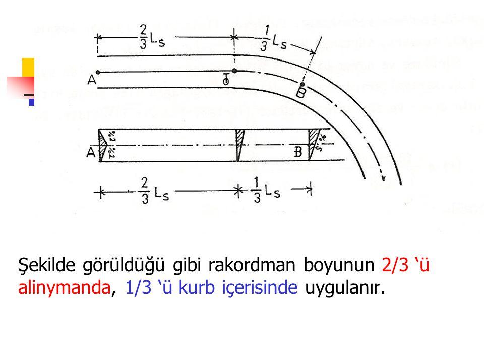 Şekilde görüldüğü gibi rakordman boyunun 2/3 'ü alinymanda, 1/3 'ü kurb içerisinde uygulanır.
