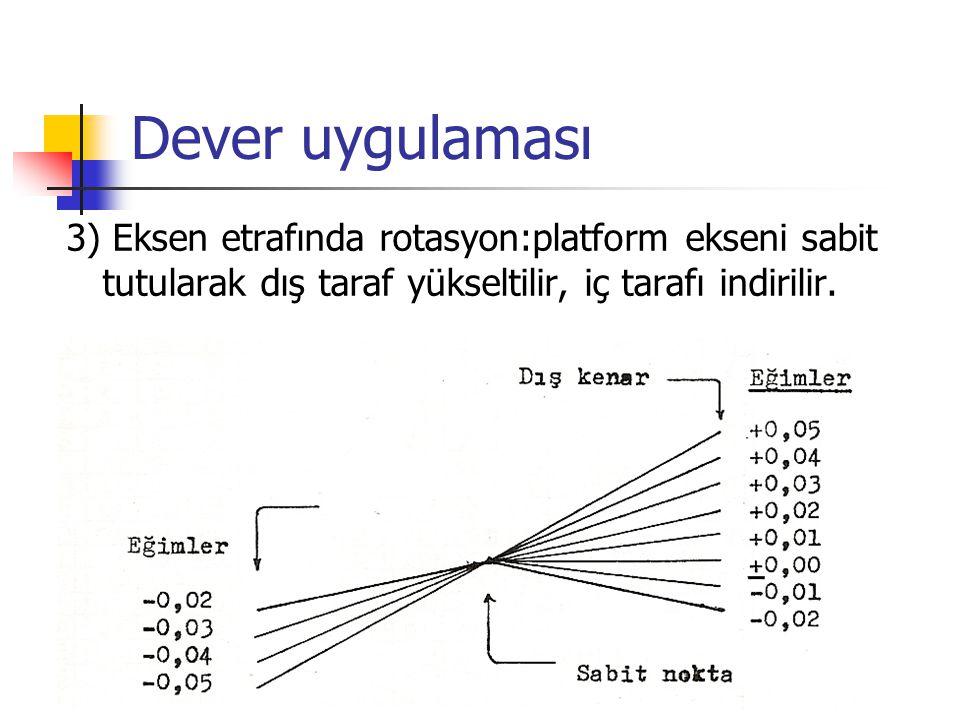 Dever uygulaması 3) Eksen etrafında rotasyon:platform ekseni sabit tutularak dış taraf yükseltilir, iç tarafı indirilir.