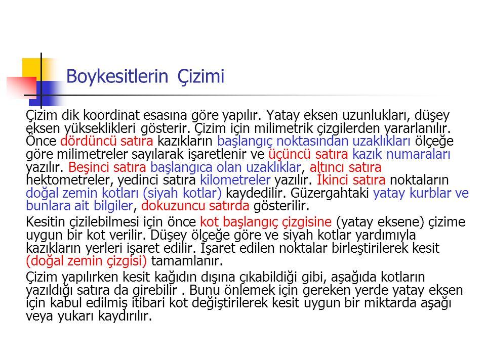 Boykesit