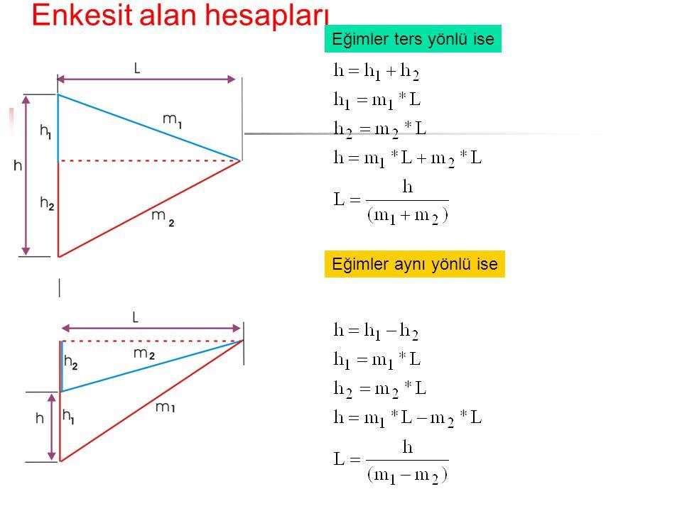 Enkesit alan hesapları Eğimler ters yönlü ise Eğimler aynı yönlü ise