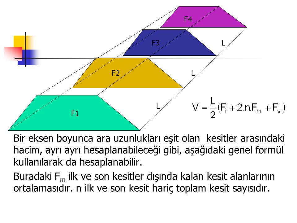 Bir eksen boyunca ara uzunlukları eşit olan kesitler arasındaki hacim, ayrı ayrı hesaplanabileceği gibi, aşağıdaki genel formül kullanılarak da hesaplanabilir.