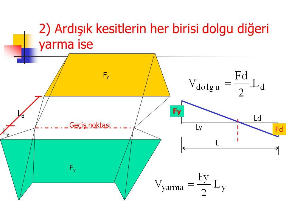 2) Ardışık kesitlerin her birisi dolgu diğeri yarma ise FyFy FdFd LdLd LyLy Geçiş noktası L Fy Fd Ly Ld