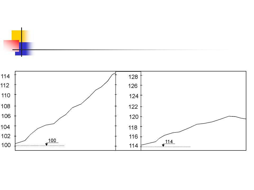 Kapalı düşey kurblarda; Emniyetli duruş için için gerekli düşey kurb uzunluğunun hesabı: 1) S>L için 2) S<L için Emniyetli geçiş için için gerekli düşey kurb uzunluğunun hesabı: 1) S>L için 2) S<L için