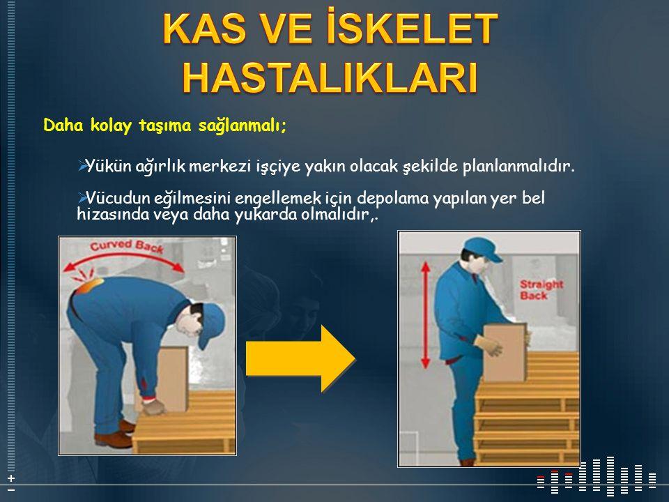 Daha kolay taşıma sağlanmalı;  Yükün ağırlık merkezi işçiye yakın olacak şekilde planlanmalıdır.  Vücudun eğilmesini engellemek için depolama yapıla