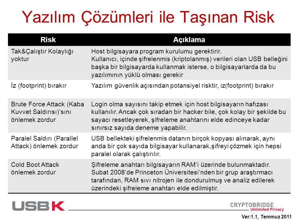 Yazılım Çözümleri ile Taşınan Risk RiskAçıklama Tak&Çalıştır Kolaylığı yoktur Host bilgisayara program kurulumu gerektirir. Kullanıcı, içinde şifrelen
