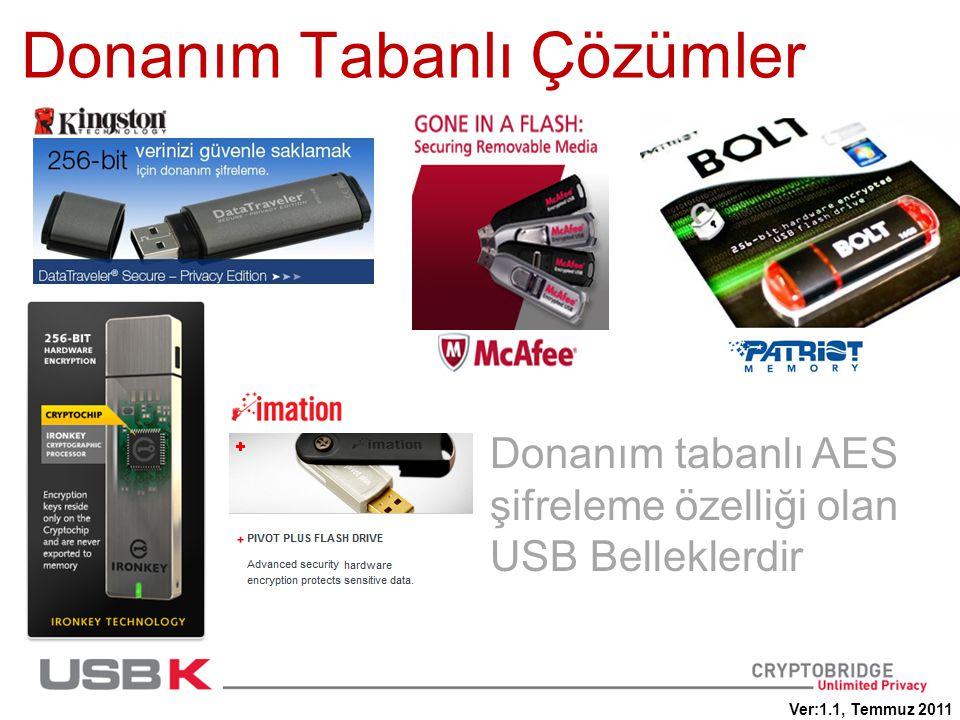 Donanım tabanlı AES şifreleme özelliği olan USB Belleklerdir Donanım Tabanlı Çözümler Ver:1.1, Temmuz 2011