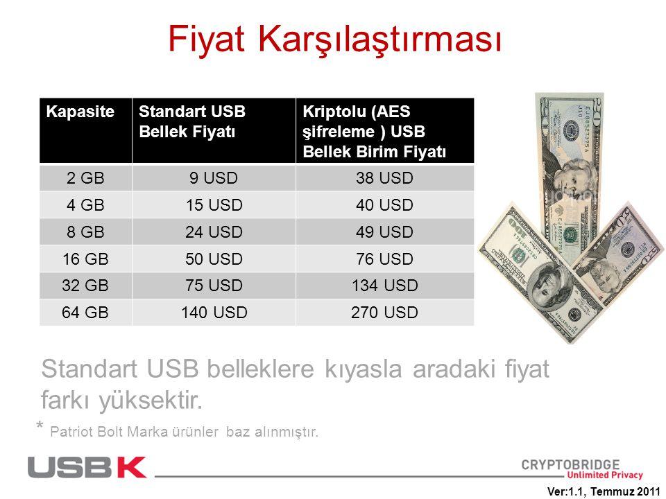 Fiyat Karşılaştırması KapasiteStandart USB Bellek Fiyatı Kriptolu (AES şifreleme ) USB Bellek Birim Fiyatı 2 GB9 USD38 USD 4 GB15 USD40 USD 8 GB24 USD49 USD 16 GB50 USD76 USD 32 GB75 USD134 USD 64 GB140 USD270 USD * Patriot Bolt Marka ürünler baz alınmıştır.