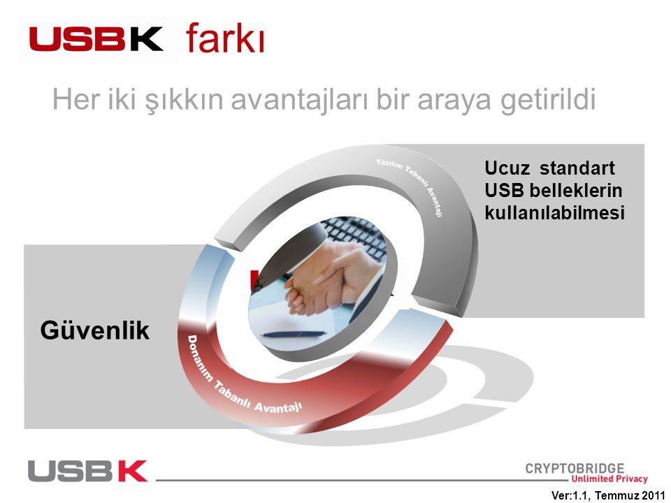 farkı Güvenlik Ucuz standart USB belleklerin kullanılabilmesi Her iki şıkkın avantajları bir araya getirildi Ver:1.1, Temmuz 2011