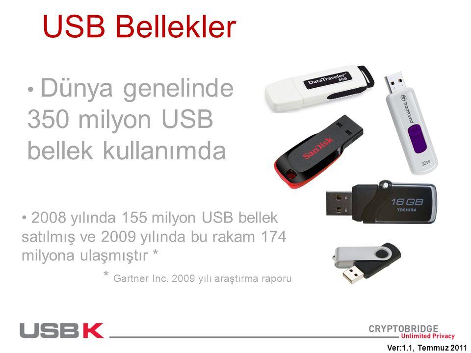 USB Bellekler • Dünya genelinde 350 milyon USB bellek kullanımda • 2008 yılında 155 milyon USB bellek satılmış ve 2009 yılında bu rakam 174 milyona ulaşmıştır * * Gartner Inc.