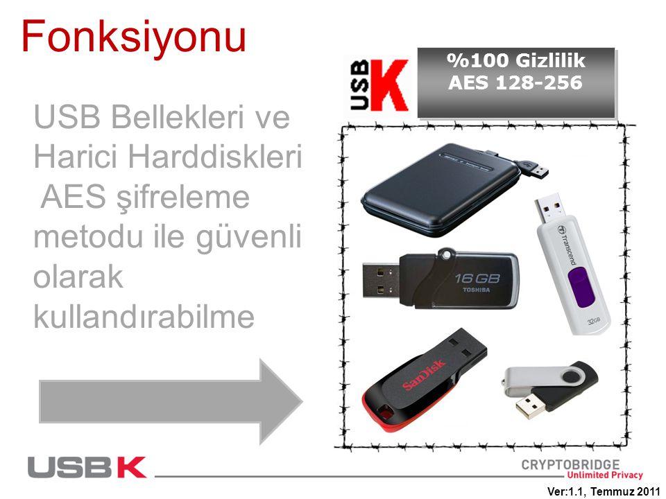 Fonksiyonu USB Bellekleri ve Harici Harddiskleri AES şifreleme metodu ile güvenli olarak kullandırabilme %100 Gizlilik AES 128-256 %100 Gizlilik AES 128-256 Ver:1.1, Temmuz 2011