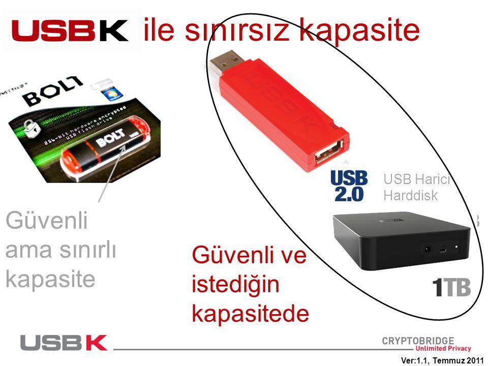 Güvenli ama sınırlı kapasite ile sınırsız kapasite 16GB USB Bellek 32GB USB Bellek USB Harici Harddisk Güvenli ve istediğin kapasitede Ver:1.1, Temmuz 2011