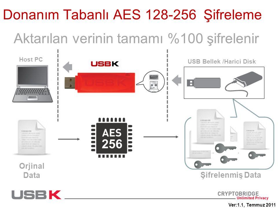 Donanım Tabanlı AES 128-256 Şifreleme Aktarılan verinin tamamı %100 şifrelenir Şifrelenmiş Data Host PC USB Bellek /Harici Disk Orjinal Data Ver:1.1, Temmuz 2011