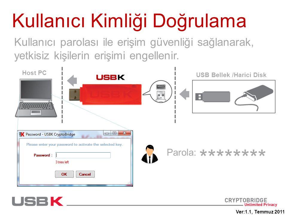 Kullanıcı Kimliği Doğrulama Parola: Kullanıcı parolası ile erişim güvenliği sağlanarak, yetkisiz kişilerin erişimi engellenir. ******** Host PC USB Be