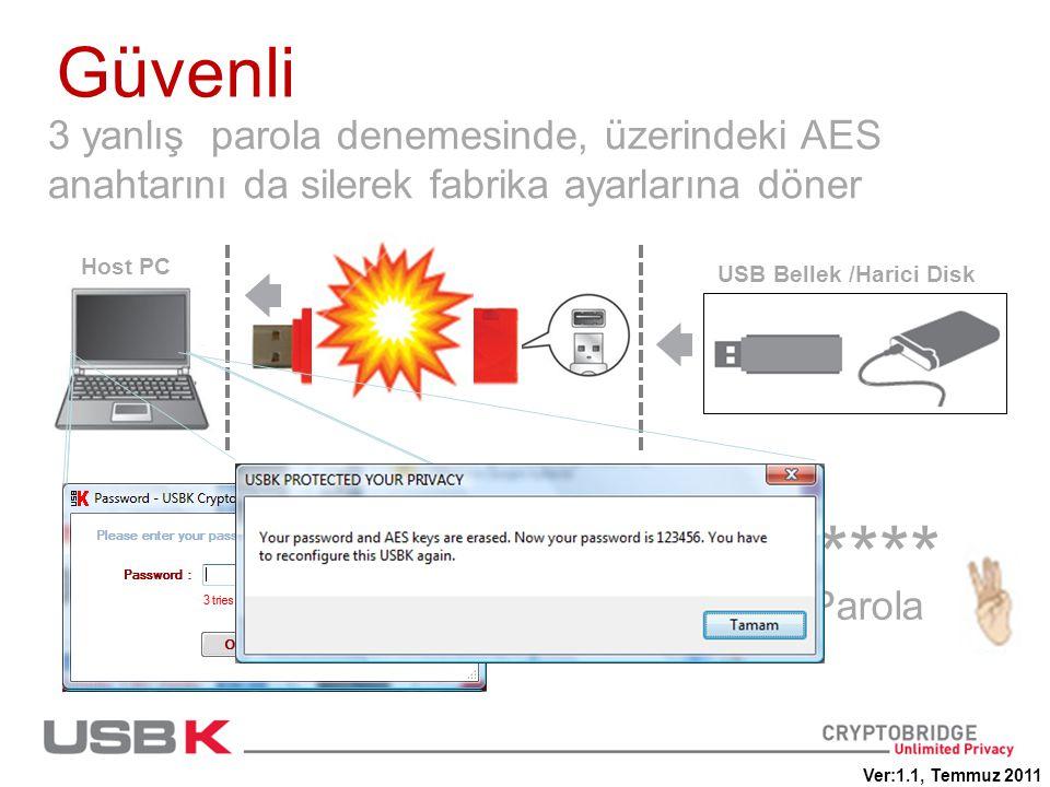Güvenli Parola: ******** Yanlış Parola AES anahtarı Parola 3 yanlış parola denemesinde, üzerindeki AES anahtarını da silerek fabrika ayarlarına döner Host PC USB Bellek /Harici Disk Ver:1.1, Temmuz 2011