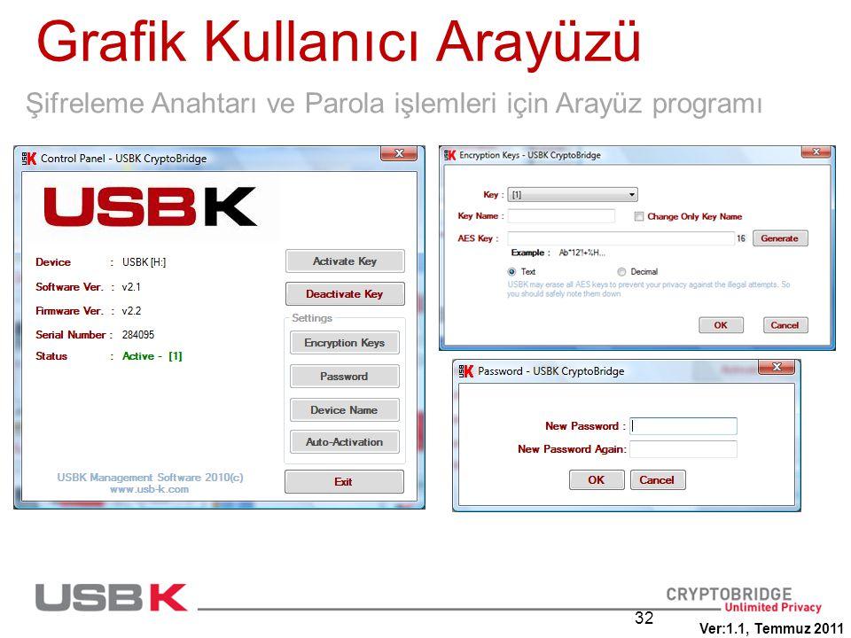 32 Grafik Kullanıcı Arayüzü Şifreleme Anahtarı ve Parola işlemleri için Arayüz programı Ver:1.1, Temmuz 2011