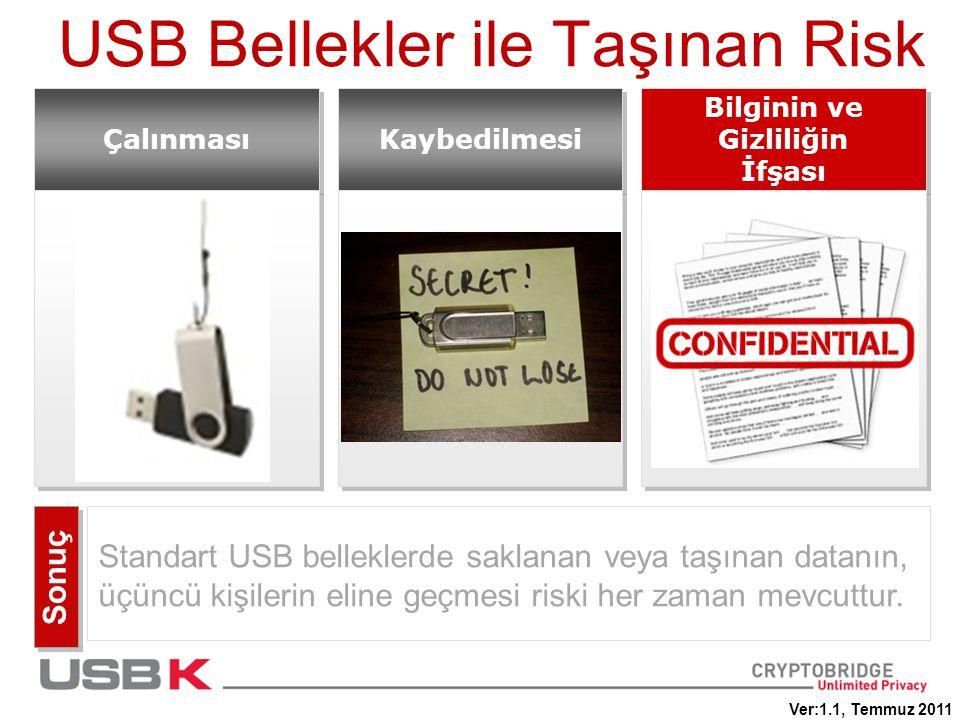USB Bellekler ile Taşınan Risk Çalınması Kaybedilmesi Bilginin ve Gizliliğin İfşası Bilginin ve Gizliliğin İfşası Standart USB belleklerde saklanan veya taşınan datanın, üçüncü kişilerin eline geçmesi riski her zaman mevcuttur.