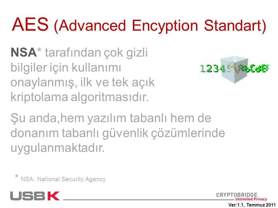 AES (Advanced Encyption Standart) NSA* tarafından çok gizli bilgiler için kullanımı onaylanmış, ilk ve tek açık kriptolama algoritmasıdır. * NSA: Nati