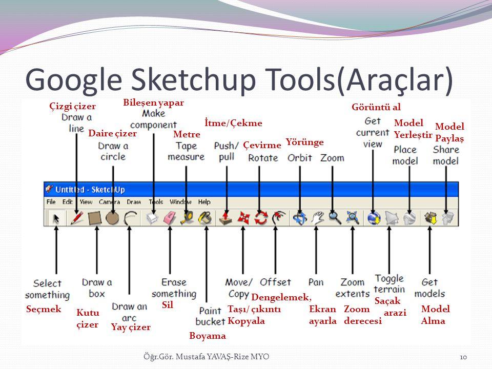 Google Sketchup Tools(Araçlar) Öğr.Gör. Mustafa YAVAŞ-Rize MYO10 Metre Daire çizer Bileşen yapar Boyama İtme/Çekme Çevirme Yörünge Görüntü al Model Ye