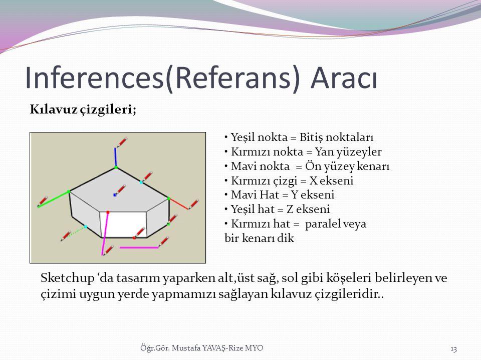 Inferences(Referans) Aracı Öğr.Gör. Mustafa YAVAŞ-Rize MYO13 Kılavuz çizgileri; Sketchup 'da tasarım yaparken alt,üst sağ, sol gibi köşeleri belirleye