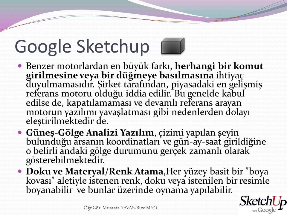 Google Sketchup  Benzer motorlardan en büyük farkı, herhangi bir komut girilmesine veya bir düğmeye basılmasına ihtiyaç duyulmamasıdır. Şirket tarafı