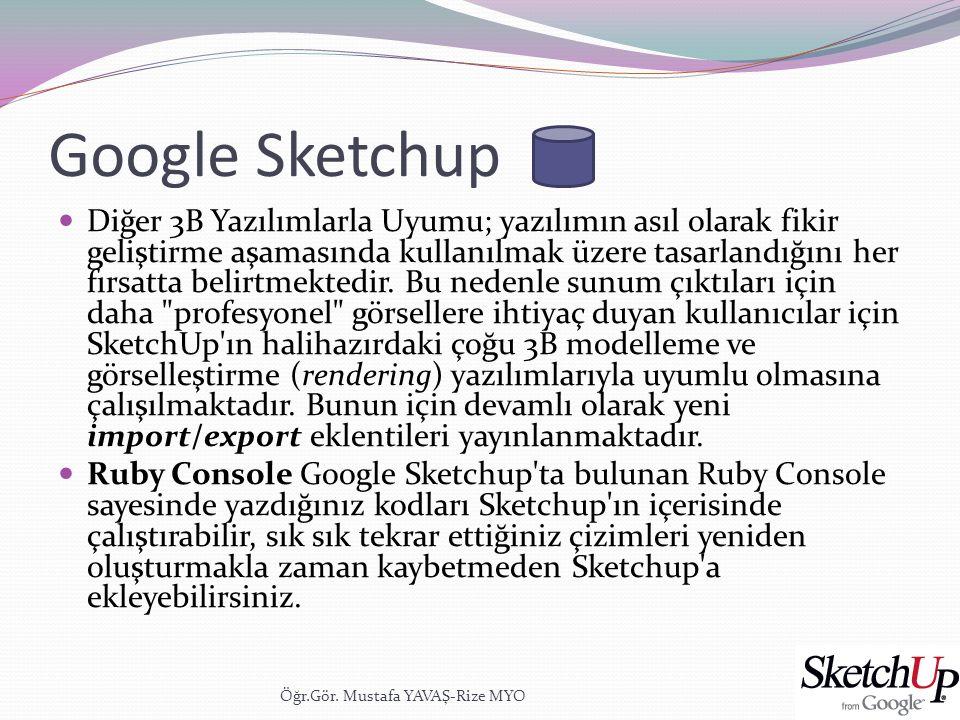 Google Sketchup  Diğer 3B Yazılımlarla Uyumu; yazılımın asıl olarak fikir geliştirme aşamasında kullanılmak üzere tasarlandığını her fırsatta belirtm