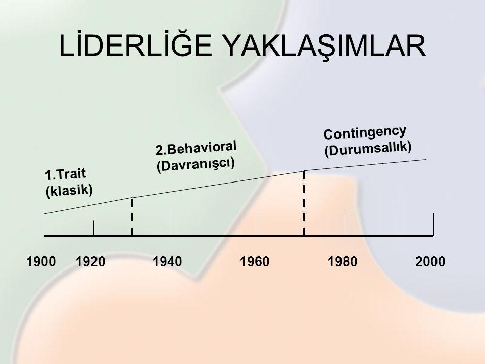 LİDERLİĞE YAKLAŞIMLAR 190019201940196019802000 1.Trait (klasik) 2.Behavioral (Davranışcı) Contingency (Durumsallık)