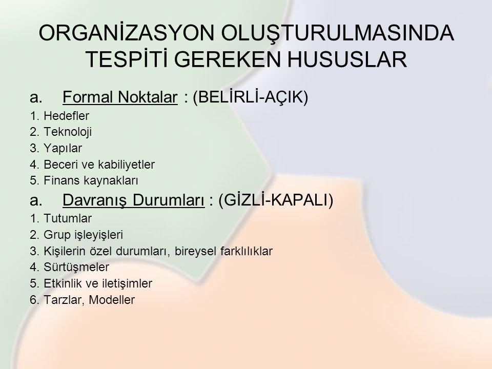 ORGANİZASYON OLUŞTURULMASINDA TESPİTİ GEREKEN HUSUSLAR a.Formal Noktalar : (BELİRLİ-AÇIK) 1. Hedefler 2. Teknoloji 3. Yapılar 4. Beceri ve kabiliyetle
