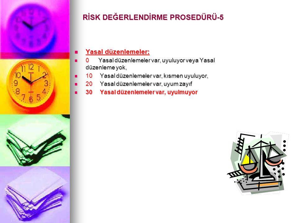 RİSK DEĞERLENDİRME PROSEDÜRÜ-5  Yasal düzenlemeler:  0 Yasal düzenlemeler var, uyuluyor veya Yasal düzenleme yok,  10 Yasal düzenlemeler var, kısme