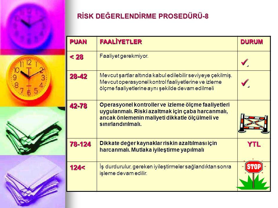 RİSK DEĞERLENDİRME PROSEDÜRÜ-8 PUANFAALİYETLERDURUM < 28 Faaliyet gerekmiyor. .... 28-42 Mevcut şartlar altında kabul edilebilir seviyeye çekilmiş