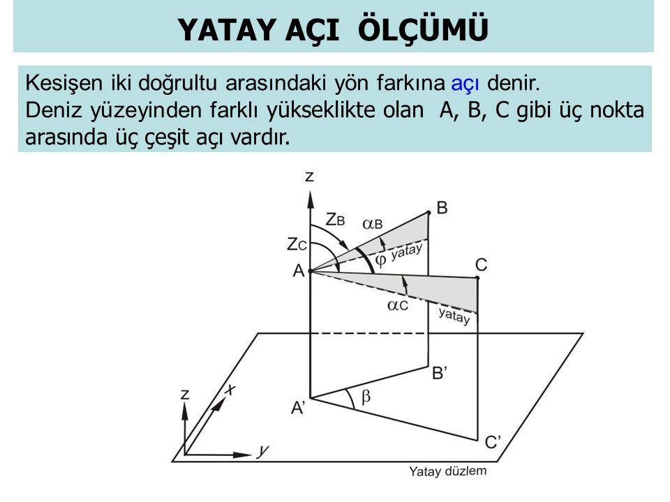 YATAY AÇI ÖLÇÜMÜ 1.Yatay açı 2.Düşey açı 3.Pozisyon (Konum) açısı Yatay açı: AB ve AC doğrularından geçen düşey düzlemlerin yatay düzlem ile arakesitleri ( A'B' ve A'C' arasında kalan ) arasındaki  açısına yatay açı denir.
