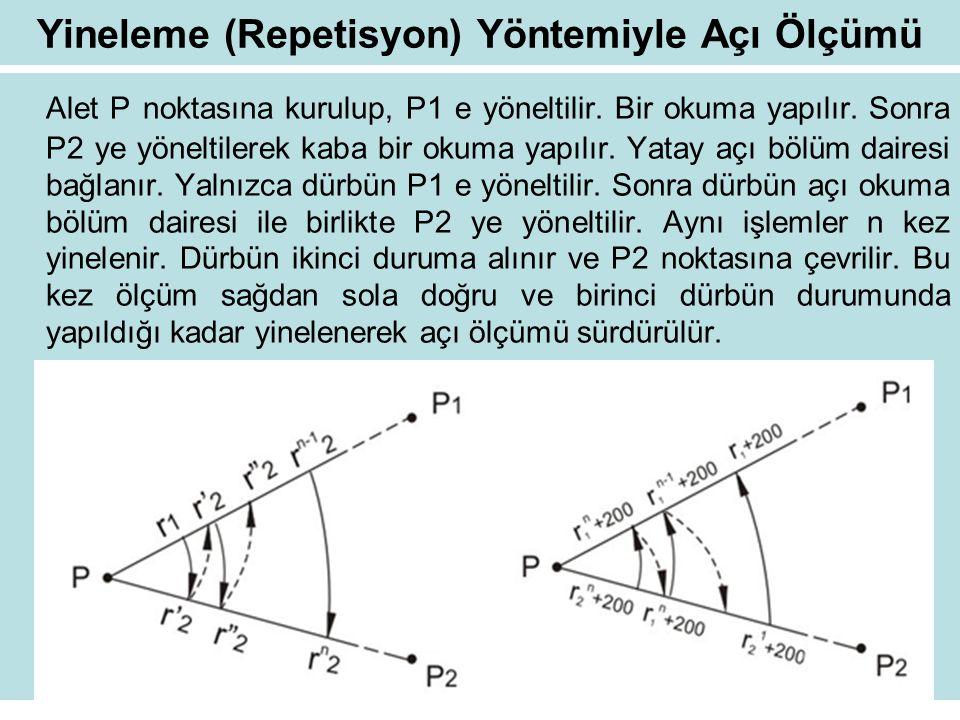 Yineleme (Repetisyon) Yöntemiyle Açı Ölçümü Alet P noktasına kurulup, P1 e yöneltilir. Bir okuma yapılır. Sonra P2 ye yöneltilerek kaba bir okuma yapı