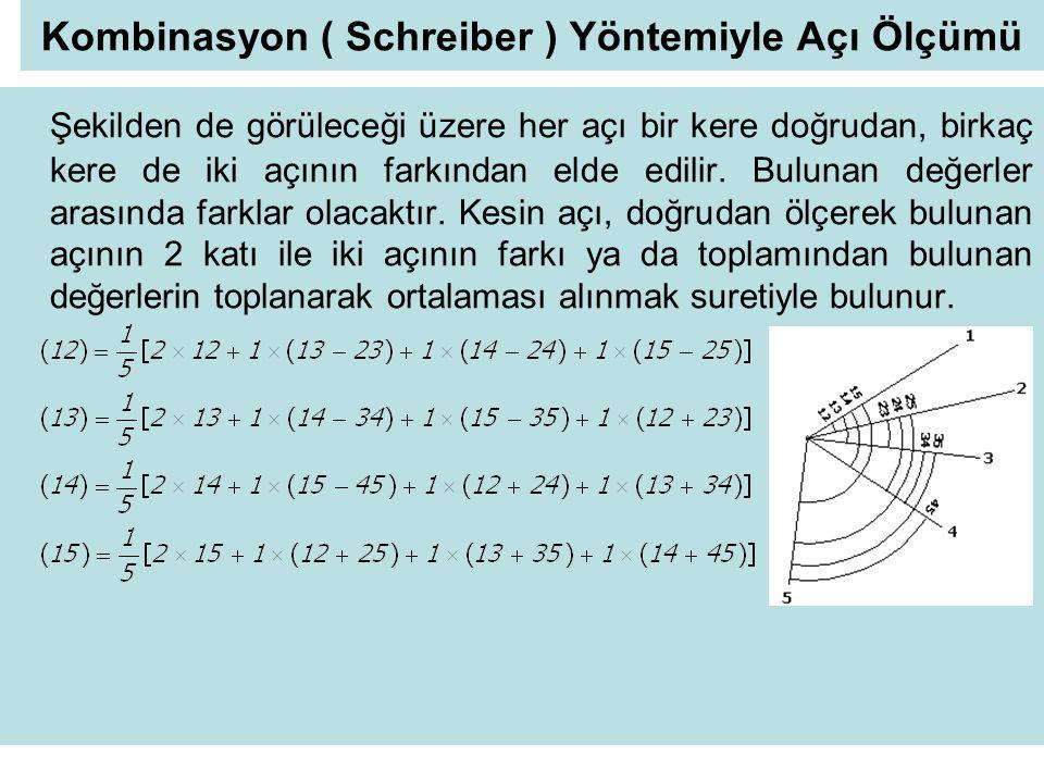 Kombinasyon ( Schreiber ) Yöntemiyle Açı Ölçümü Şekilden de görüleceği üzere her açı bir kere doğrudan, birkaç kere de iki açının farkından elde edili