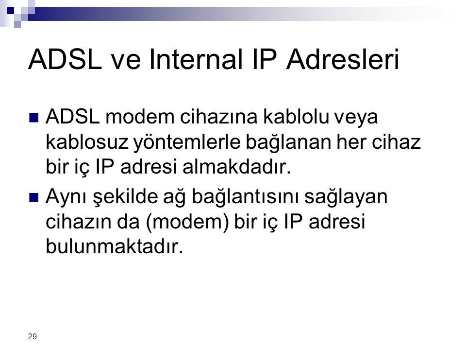29 ADSL ve Internal IP Adresleri  ADSL modem cihazına kablolu veya kablosuz yöntemlerle bağlanan her cihaz bir iç IP adresi almakdadır.