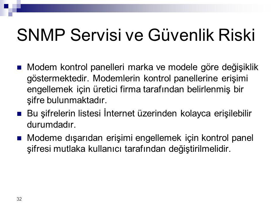 32 SNMP Servisi ve Güvenlik Riski  Modem kontrol panelleri marka ve modele göre değişiklik göstermektedir.