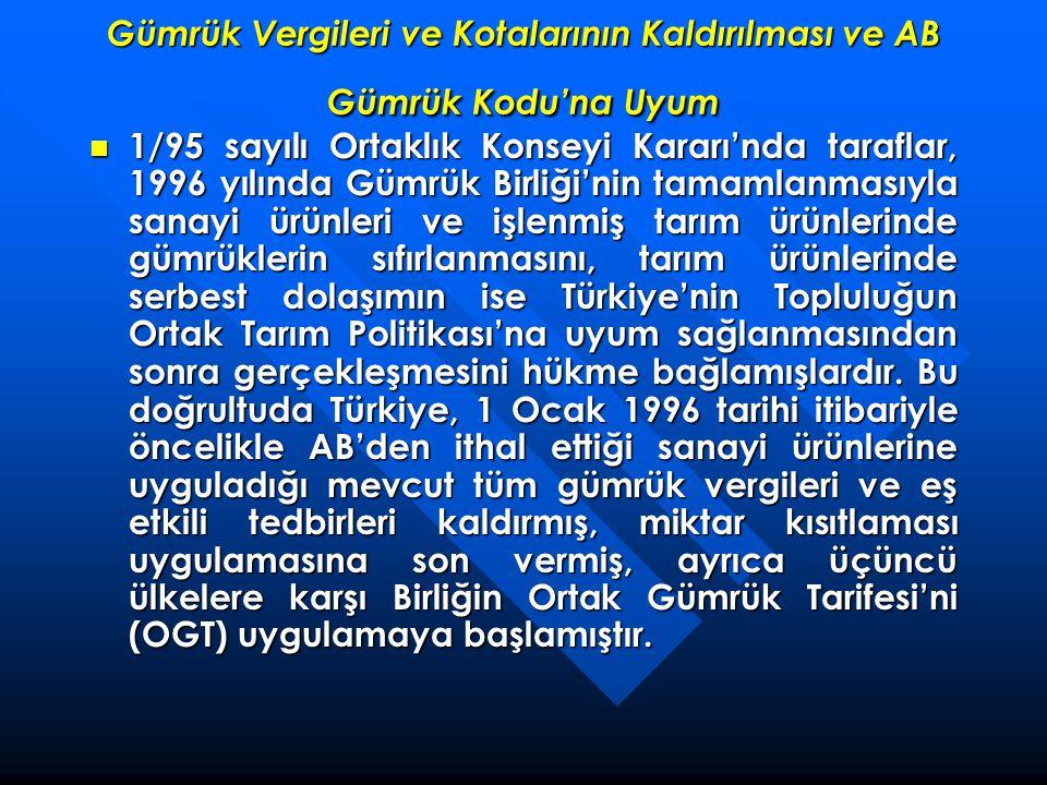 Gümrük Vergileri ve Kotalarının Kaldırılması ve AB Gümrük Kodu'na Uyum  1/95 sayılı Ortaklık Konseyi Kararı'nda taraflar, 1996 yılında Gümrük Birliği