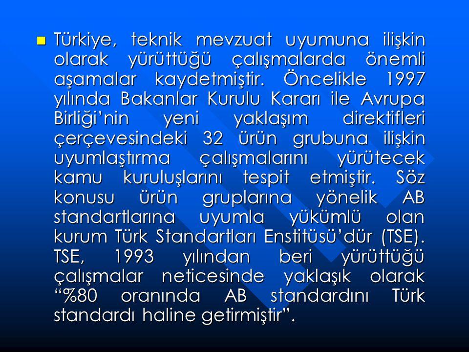  Türkiye, teknik mevzuat uyumuna ilişkin olarak yürüttüğü çalışmalarda önemli aşamalar kaydetmiştir. Öncelikle 1997 yılında Bakanlar Kurulu Kararı il