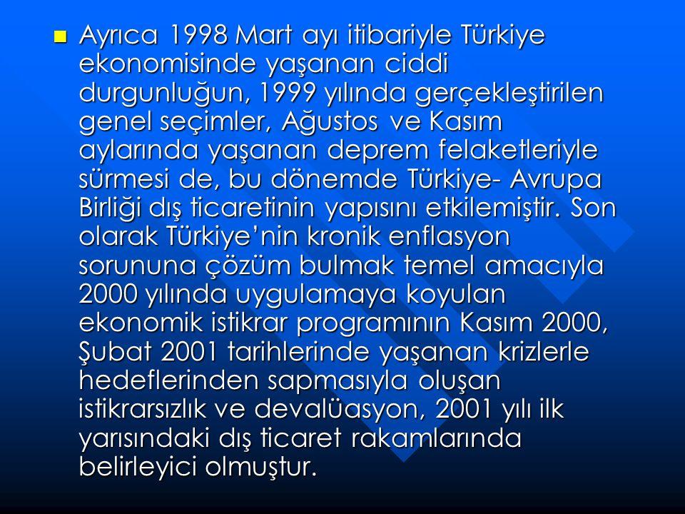 Tablo I:Türkiye'nin Dış Ticareti ve AB'nin Payı