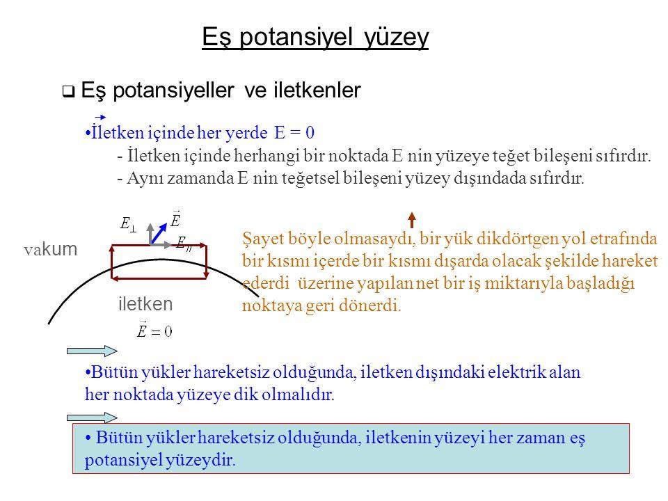 Eş potansiyel yüzey  Eş potansiyeller ve iletkenler •İletken içinde her yerde - İletken içinde herhangi bir noktada E nin yüzeye teğet bileşeni sıfır