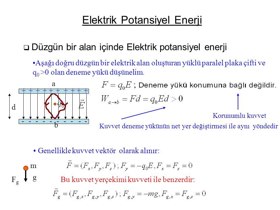 Elektrik Potansiyel Enerji  Düzgün bir alan içinde Elektrik potansiyel enerji •Aşağı doğru düzgün bir elektrik alan oluşturan yüklü paralel plaka çif
