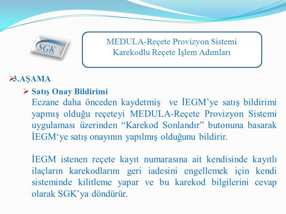 MEDULA-Reçete Provizyon Sistemi Karekodlu Reçete İşlem Adımları  3.AŞAMA  Satış Onay Bildirimi Eczane daha önceden kaydetmiş ve İEGM'ye satış bildirimi yapmış olduğu reçeteyi MEDULA-Reçete Provizyon Sistemi uygulaması üzerinden Karekod Sonlandır butonuna basarak İEGM'ye satış onayının yapılmış olduğunu bildirir.