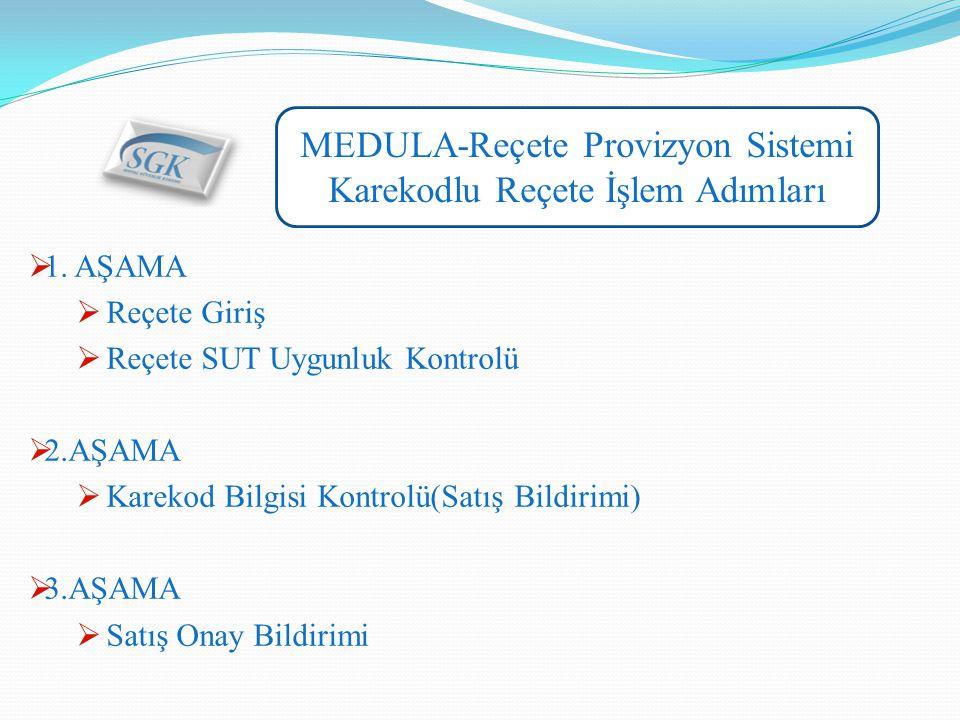 MEDULA-Reçete Provizyon Sistemi Karekodlu Reçete İşlem Adımları  1.