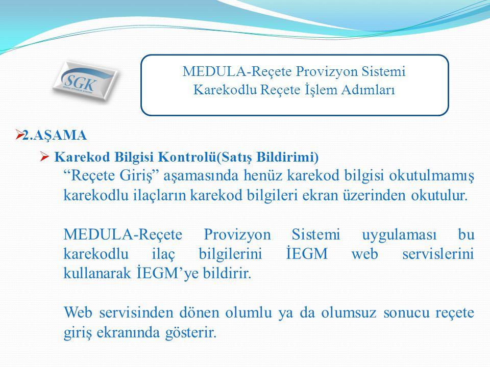 MEDULA-Eczane Provizyon Sistemi Karekodlu Reçete İşlem Adımları ITS Satış Bildirimi butonu kullanılarak karekodlu ilaç bilgileri İEGM'ye bildirilir.