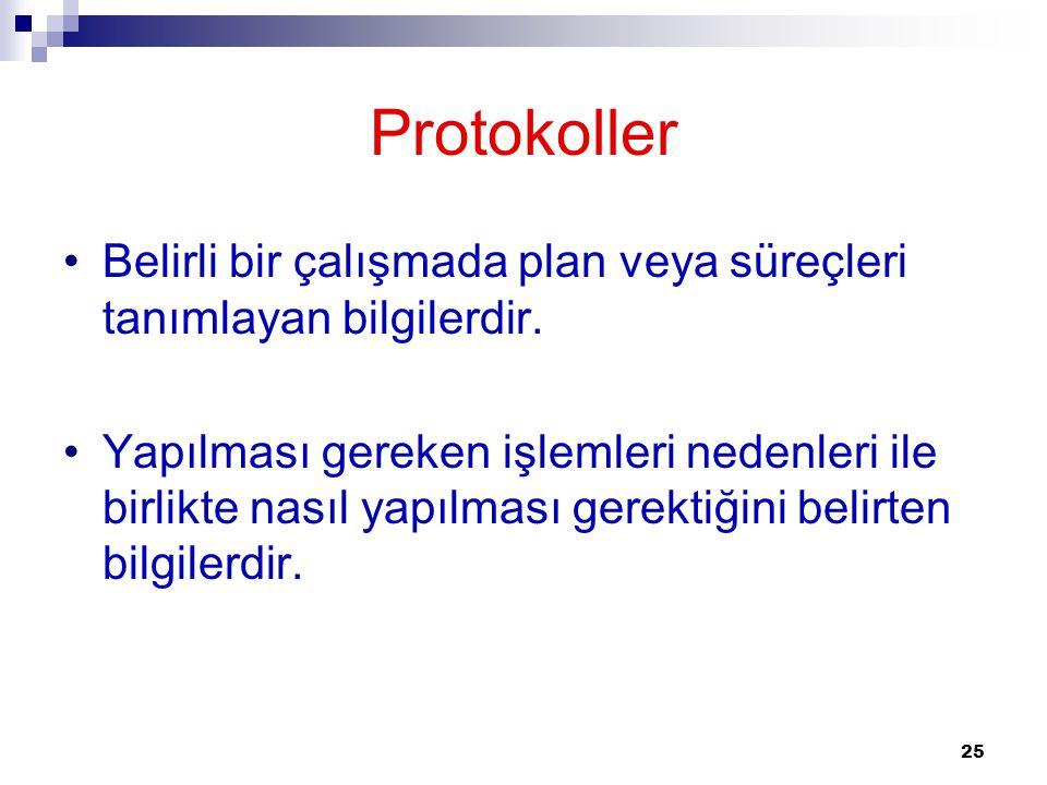 25 Protokoller •Belirli bir çalışmada plan veya süreçleri tanımlayan bilgilerdir. •Yapılması gereken işlemleri nedenleri ile birlikte nasıl yapılması