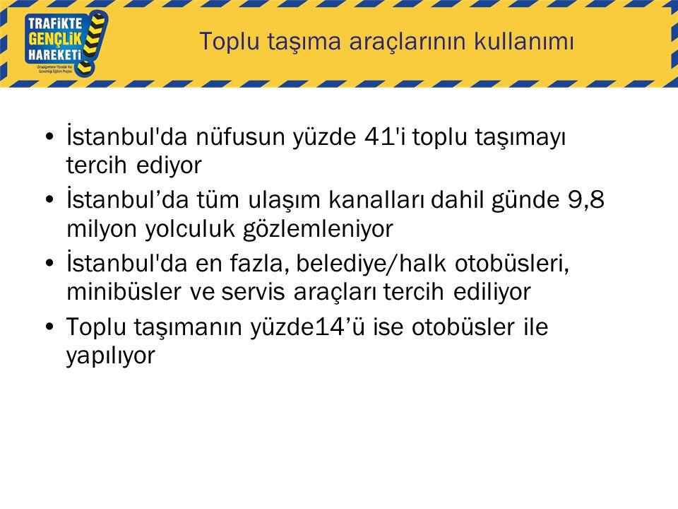 Toplu taşıma araçlarının kullanımı •İstanbul'da nüfusun yüzde 41'i toplu taşımayı tercih ediyor •İstanbul'da tüm ulaşım kanalları dahil günde 9,8 mily