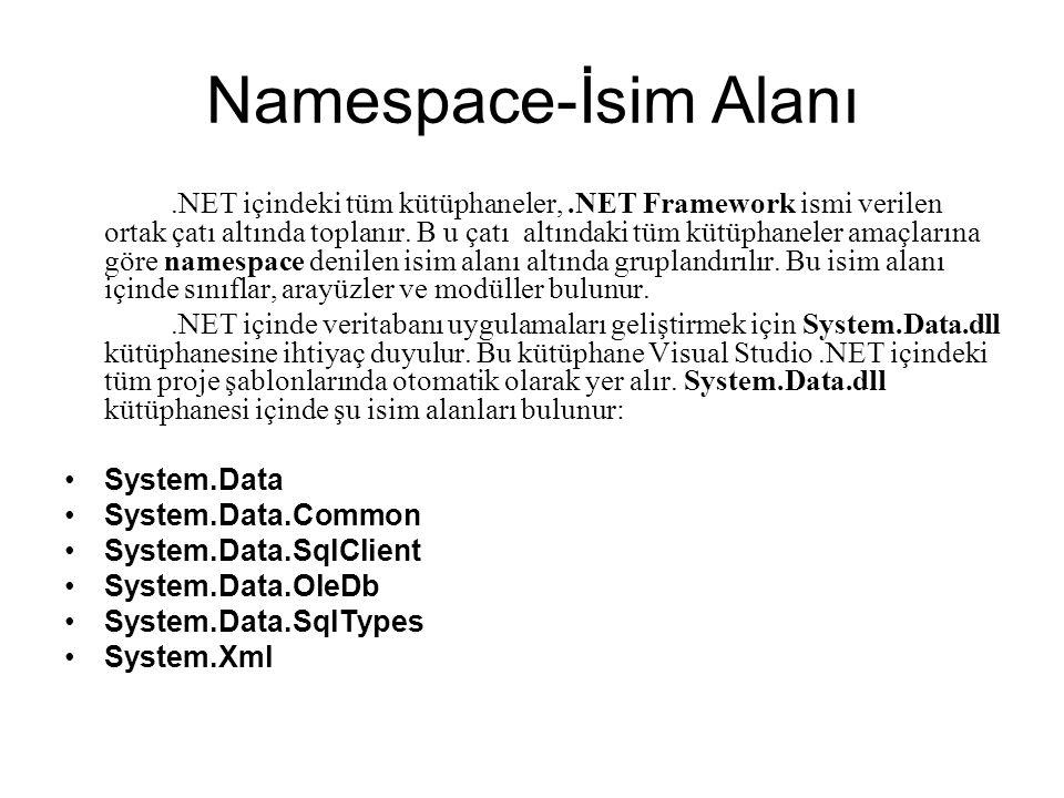 Namespace-İsim Alanı.NET içindeki tüm kütüphaneler,.NET Framework ismi verilen ortak çatı altında toplanır.