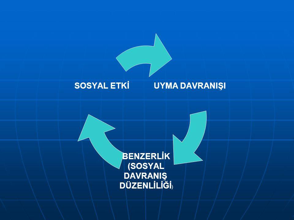 UYMA DAVRANIŞI BENZERLİK (SOSYAL DAVRANIŞ DÜZENLİLİĞİ) SOSYAL ETKİ