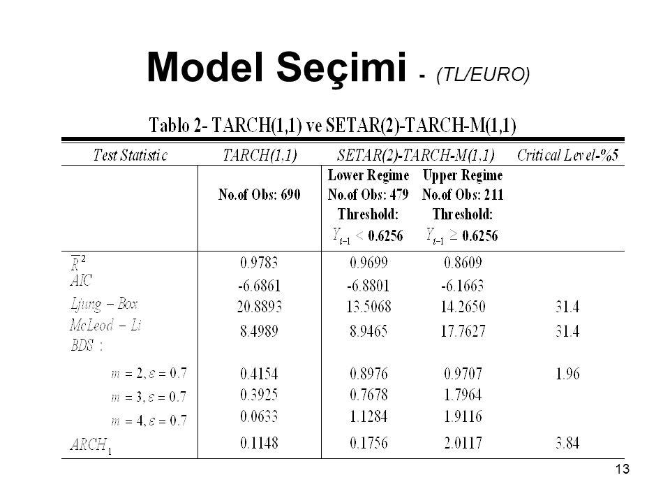 13 Model Seçimi - (TL/EURO)