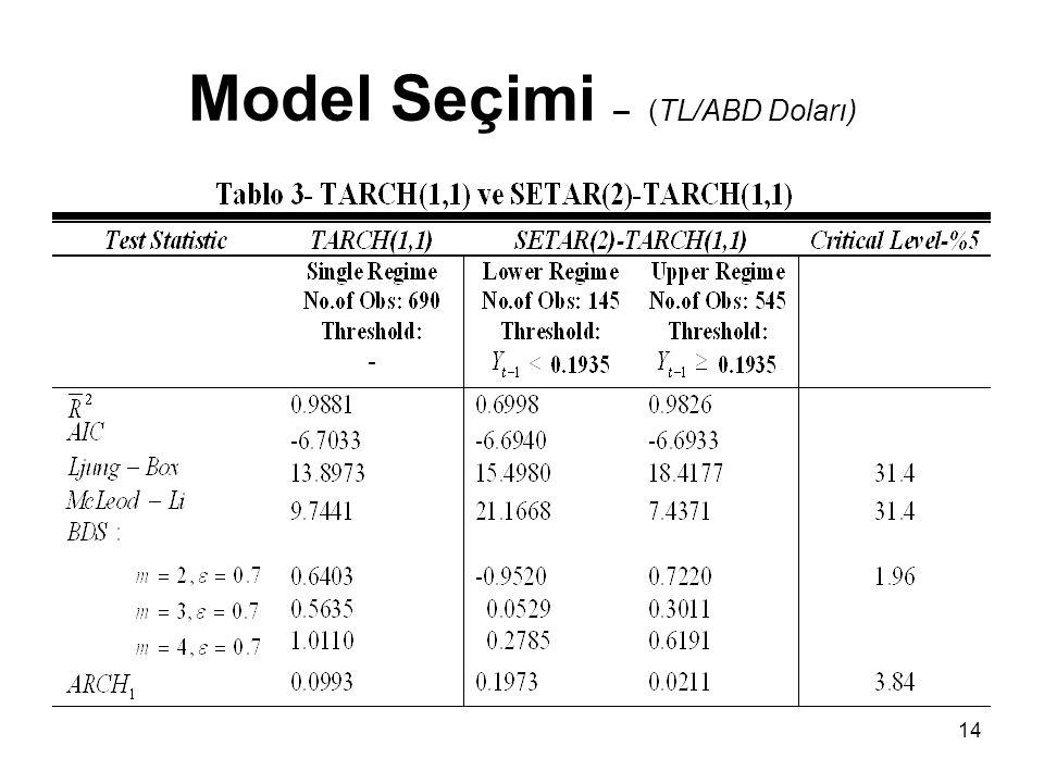 14 Model Seçimi – (TL/ABD Doları)
