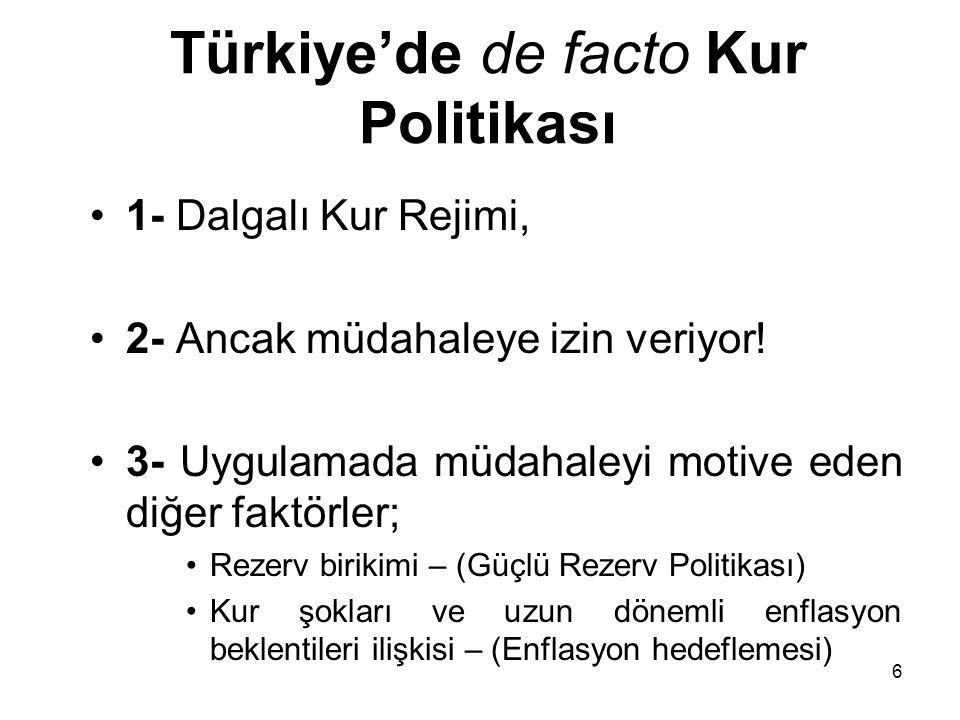 6 Türkiye'de de facto Kur Politikası •1- Dalgalı Kur Rejimi, •2- Ancak müdahaleye izin veriyor.