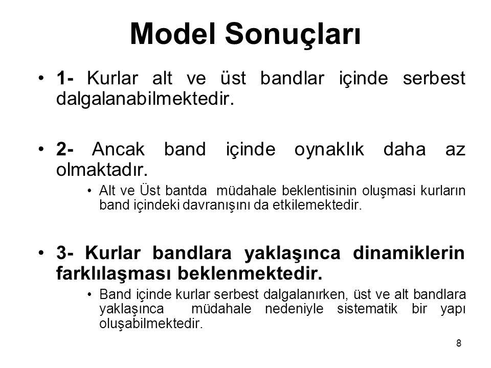 8 Model Sonuçları •1- Kurlar alt ve üst bandlar içinde serbest dalgalanabilmektedir.
